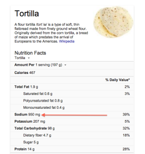 197g of flour tortilla has 900+mg of sodium! The same 197g of corn tortillas has only 10.5mg of sodium!!!